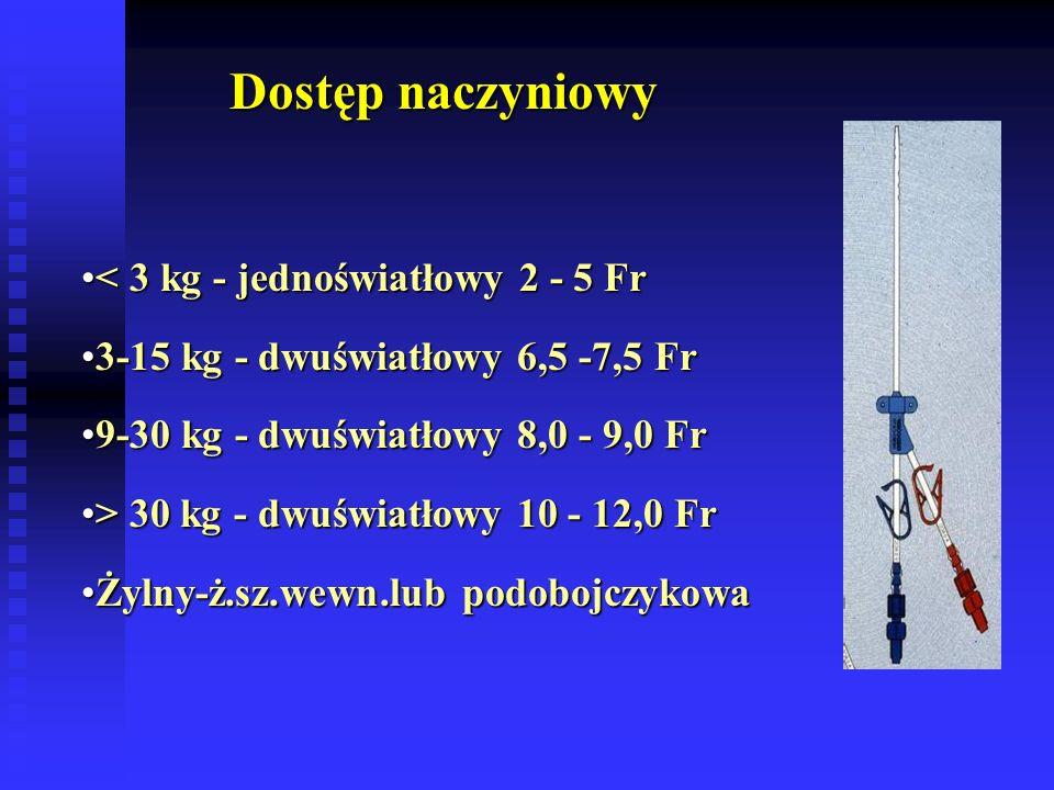 Dostęp naczyniowy < 3 kg - jednoświatłowy 2 - 5 Fr< 3 kg - jednoświatłowy 2 - 5 Fr 3-15 kg - dwuświatłowy 6,5 -7,5 Fr3-15 kg - dwuświatłowy 6,5 -7,5 Fr 9-30 kg - dwuświatłowy 8,0 - 9,0 Fr9-30 kg - dwuświatłowy 8,0 - 9,0 Fr > 30 kg - dwuświatłowy 10 - 12,0 Fr> 30 kg - dwuświatłowy 10 - 12,0 Fr Żylny-ż.sz.wewn.lub podobojczykowaŻylny-ż.sz.wewn.lub podobojczykowa