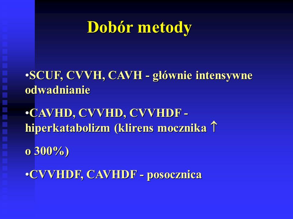 Dobór metody SCUF, CVVH, CAVH - głównie intensywne odwadnianieSCUF, CVVH, CAVH - głównie intensywne odwadnianie CAVHD, CVVHD, CVVHDF - hiperkatabolizm (klirens mocznika CAVHD, CVVHD, CVVHDF - hiperkatabolizm (klirens mocznika  o 300%) CVVHDF, CAVHDF - posocznicaCVVHDF, CAVHDF - posocznica