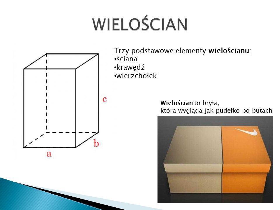 Wielościan to bryła, która wygląda jak pudełko po butach Trzy podstawowe elementy wielościanu: ściana krawędź wierzchołek
