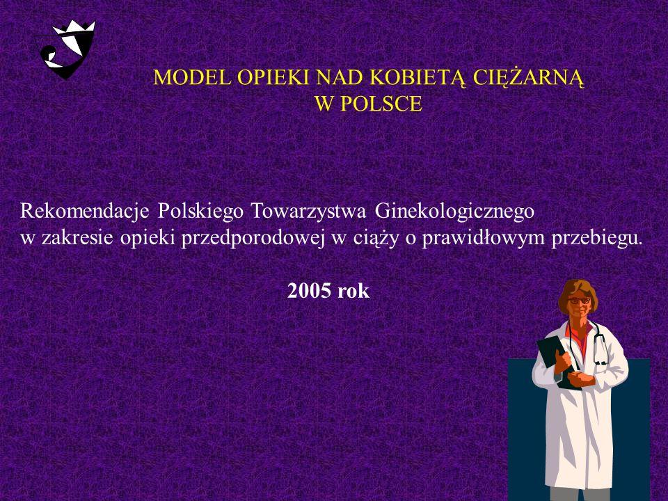 MODEL OPIEKI NAD KOBIETĄ CIĘŻARNĄ W POLSCE Rekomendacje Polskiego Towarzystwa Ginekologicznego w zakresie opieki przedporodowej w ciąży o prawidłowym przebiegu.