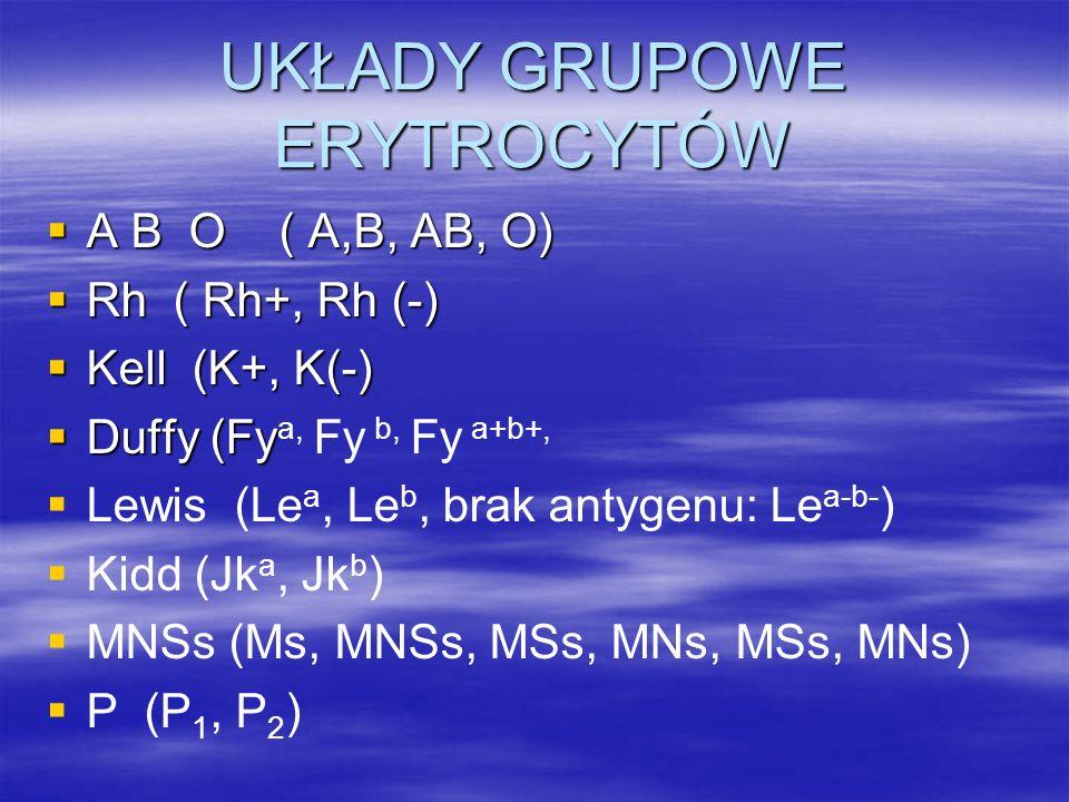 UKŁADY GRUPOWE ERYTROCYTÓW  A B O ( A,B, AB, O)  Rh ( Rh+, Rh (-)  Kell (K+, K(-)  Duffy (Fy  Duffy (Fy a, Fy b, Fy a+b+,   Lewis (Le a, Le b,