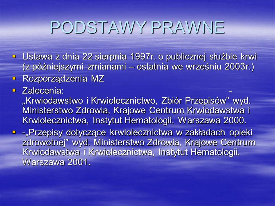 PODSTAWY PRAWNE  Ustawa z dnia 22 sierpnia 1997r. o publicznej służbie krwi (z późniejszymi zmianami – ostatnia we wrześniu 2003r.)  Rozporządzenia