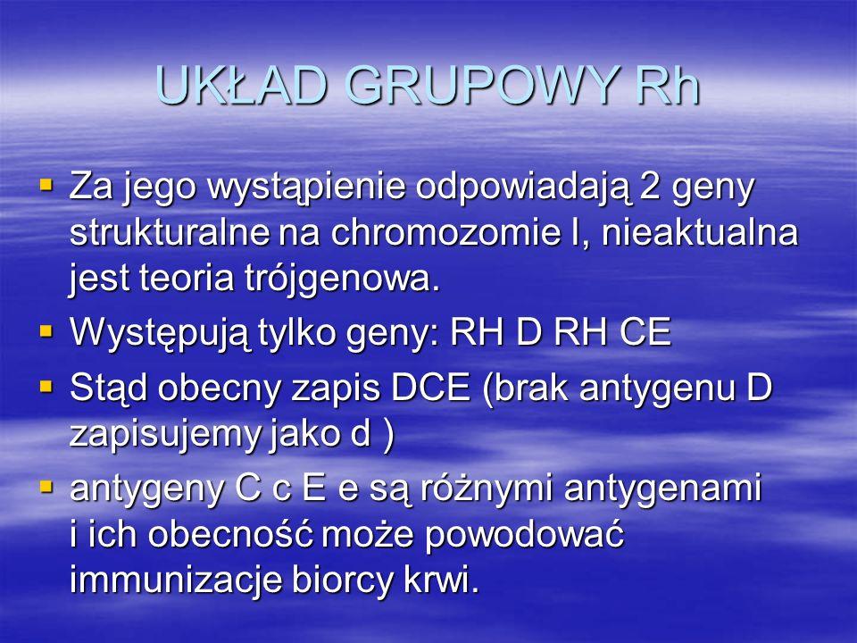 UKŁAD GRUPOWY Rh  Za jego wystąpienie odpowiadają 2 geny strukturalne na chromozomie I, nieaktualna jest teoria trójgenowa.  Występują tylko geny: R