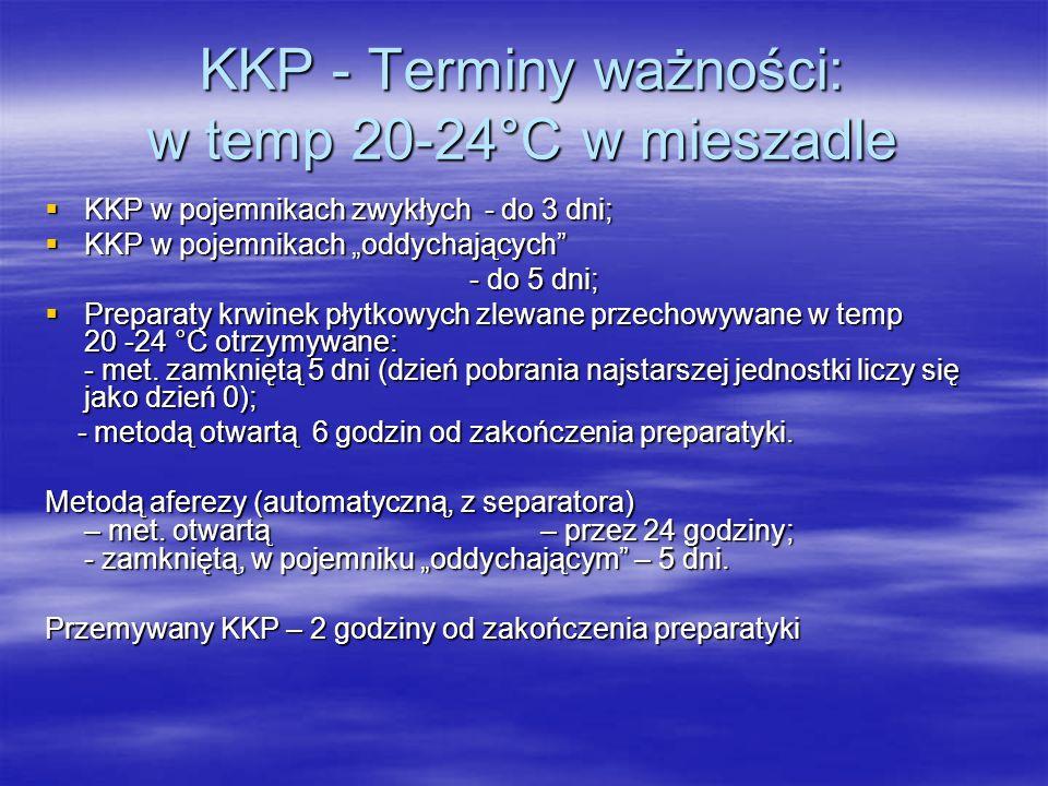 """KKP - Terminy ważności: w temp 20-24°C w mieszadle  KKP w pojemnikach zwykłych - do 3 dni;  KKP w pojemnikach """"oddychających"""" - do 5 dni; - do 5 dni"""