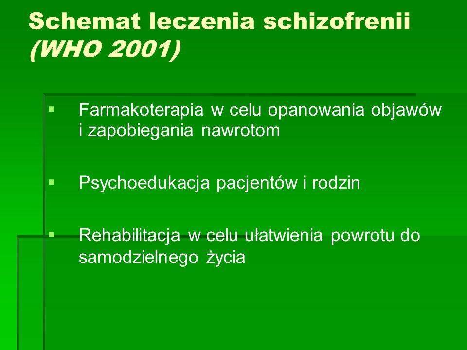 Schemat leczenia schizofrenii (WHO 2001)   Farmakoterapia w celu opanowania objawów i zapobiegania nawrotom   Psychoedukacja pacjentów i rodzin   Rehabilitacja w celu ułatwienia powrotu do samodzielnego życia