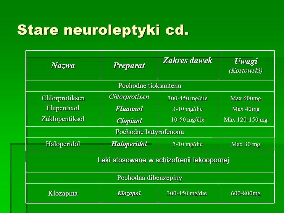 Risperidon  Mechanizm działania: blokowanie receptorów D 2 i 5- HT 2  Skuteczny zarówno w pierwszym epizodzie psychozy, jak i w leczeniu podtrzymującym  Skuteczny w leczeniu objawów pozytywnych i negatywnych oraz powodujacy poprawę w zakresie funkcji poznawczych, przewyższając znacznie neuroleptyki klasyczne - haloperidol  Zależne od dawki obj.
