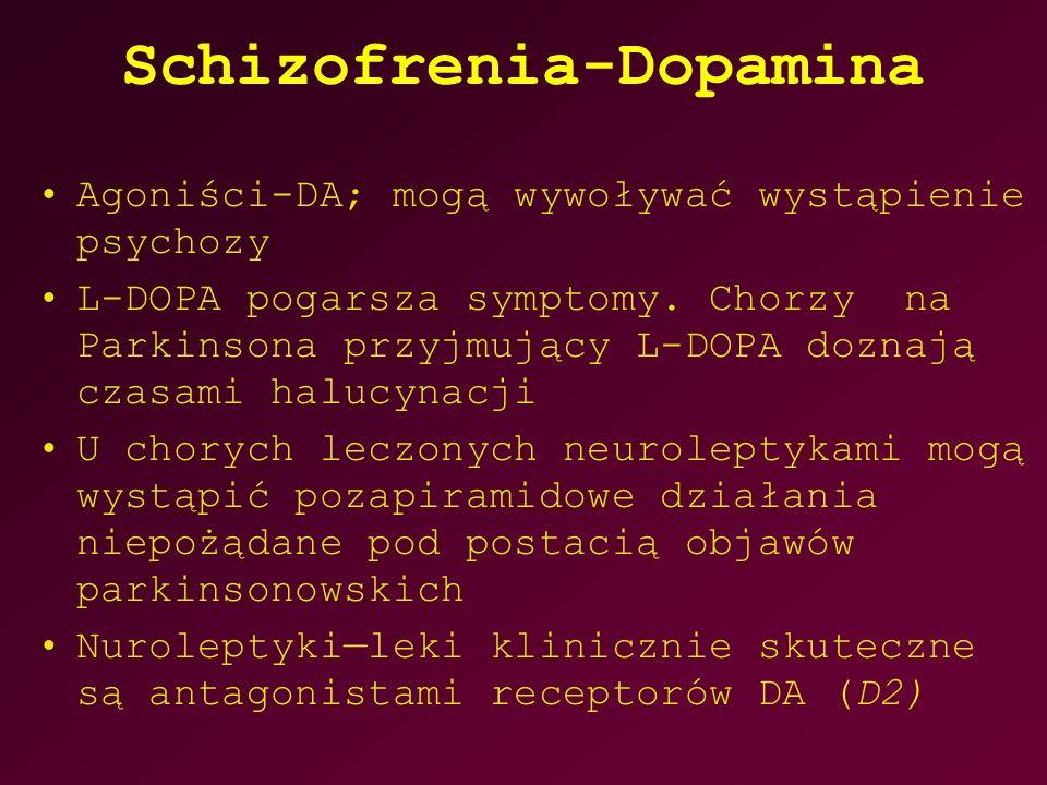 Schizofrenia-Dopamina Agoniści-DA; mogą wywoływać wystąpienie psychozy L-DOPA pogarsza symptomy.