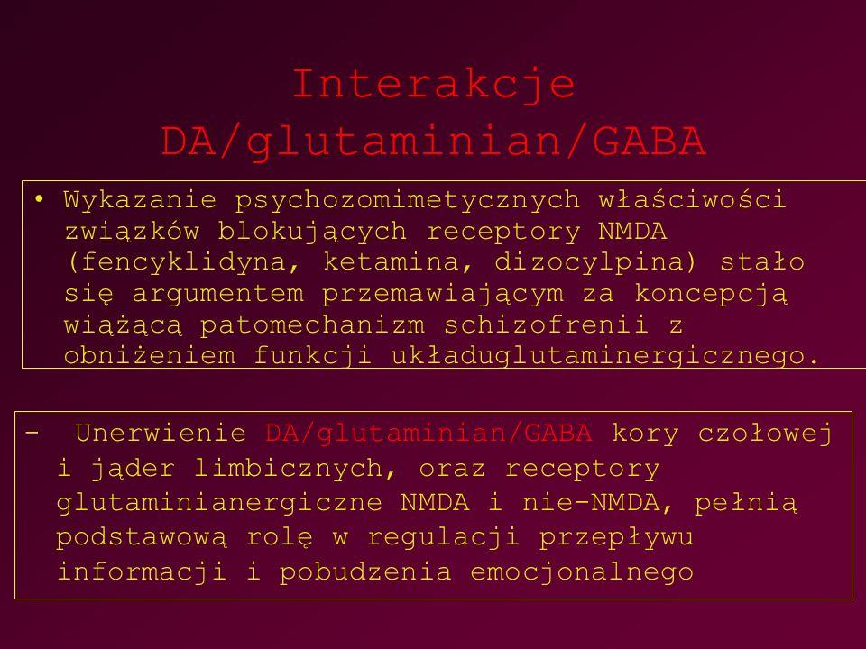 Interakcje DA/glutaminian/GABA Wykazanie psychozomimetycznych właściwości związków blokujących receptory NMDA (fencyklidyna, ketamina, dizocylpina) st
