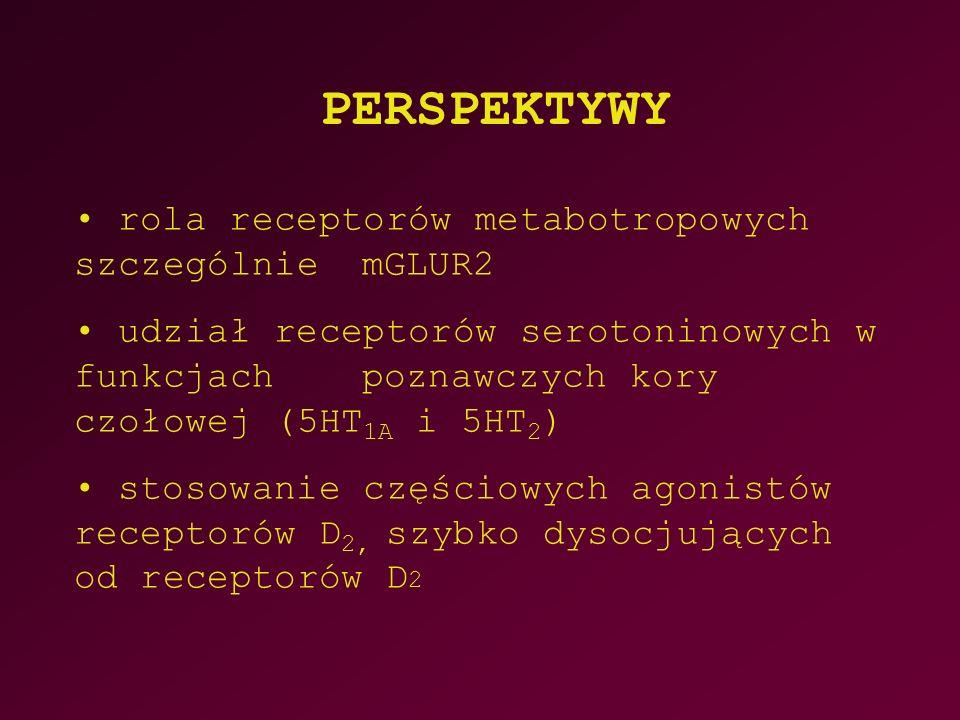 rola receptorów metabotropowych szczególnie mGLUR2 udział receptorów serotoninowych w funkcjach poznawczych kory czołowej (5HT 1A i 5HT 2 ) stosowanie częściowych agonistów receptorów D 2, szybko dysocjujących od receptorów D 2 PERSPEKTYWY