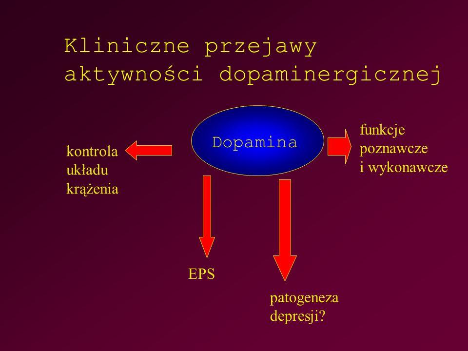 Kliniczne przejawy aktywności dopaminergicznej kontrola układu krążenia EPS funkcje poznawcze i wykonawcze patogeneza depresji? Dopamina