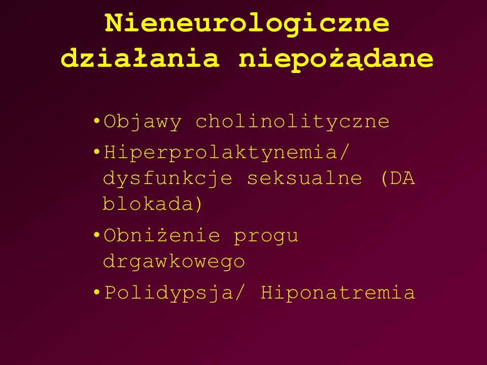 Nieneurologiczne działania niepożądane Objawy cholinolityczne Hiperprolaktynemia/ dysfunkcje seksualne (DA blokada) Obniżenie progu drgawkowego Polidypsja/ Hiponatremia
