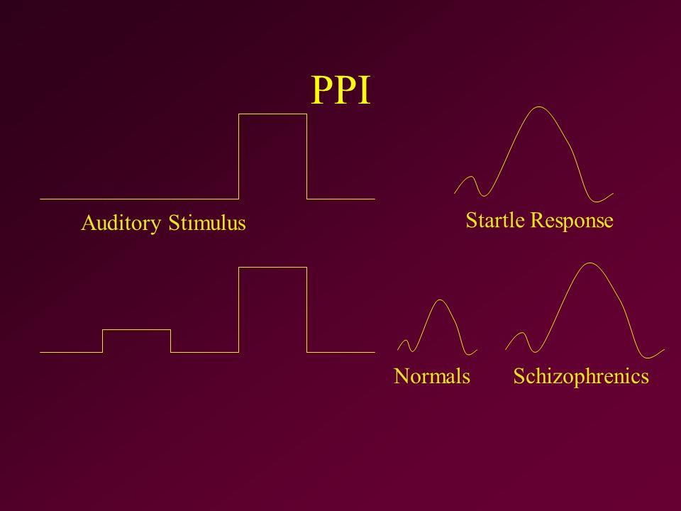 PPI Startle Response Auditory Stimulus NormalsSchizophrenics
