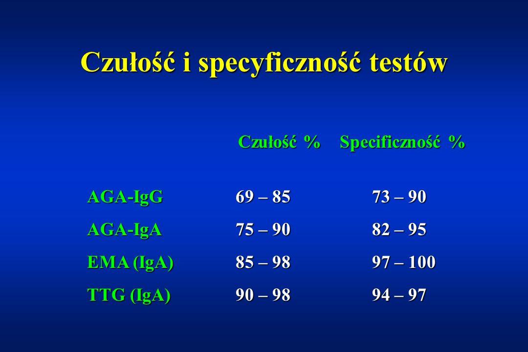Celiakia - diagnostyka serologiczna Przeciwciała przeciwgliadynowe (AGA)Przeciwciała przeciwgliadynowe (AGA) Przeciwciała przeciwretikulinowe (ARA)Prz