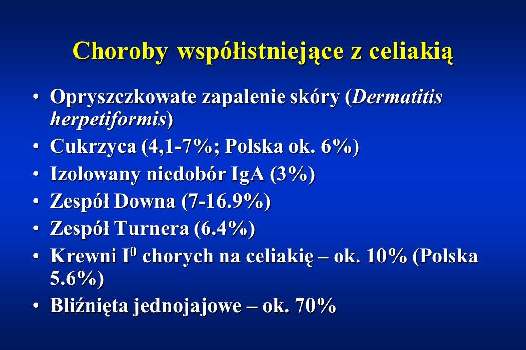 Wskazania do obciążenia glutenem Brak badań serologicznych oraz biopsji przed wprowadzeniem diety bezglutenowejBrak badań serologicznych oraz biopsji