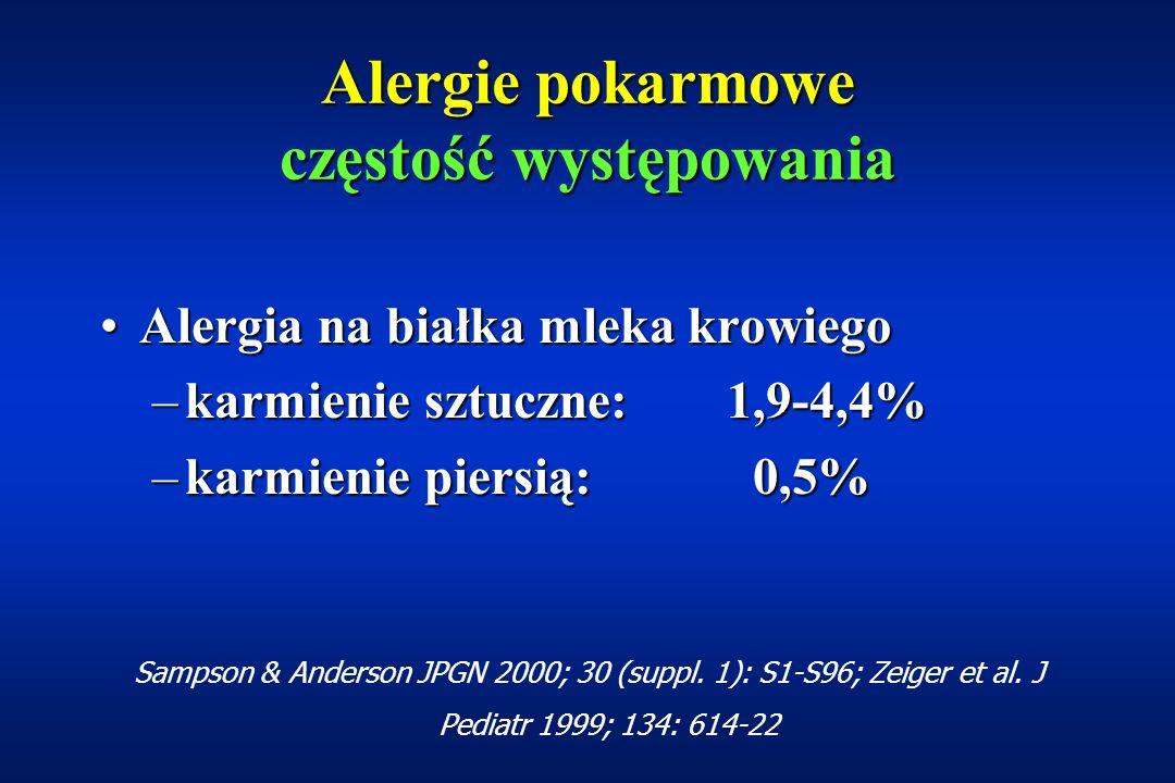 Alergia pokarmowa częstość występowania Wyraźna sprzeczność pomiędzy sposobem postrzegania problemu przez ogół społeczeństwa a wiarygodnymi danymi z piśmiennictwaWyraźna sprzeczność pomiędzy sposobem postrzegania problemu przez ogół społeczeństwa a wiarygodnymi danymi z piśmiennictwa 23-28% rodziców podaje, że u ich dzieci co najmniej raz w życiu wystąpiły opaczne reakcje pokarmowe (Kayosaari 1986; Bock 1987)23-28% rodziców podaje, że u ich dzieci co najmniej raz w życiu wystąpiły opaczne reakcje pokarmowe (Kayosaari 1986; Bock 1987)