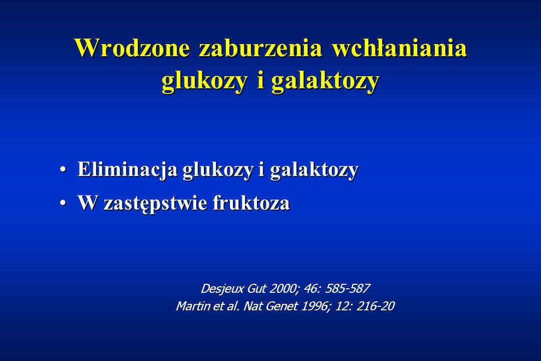 Wrodzone zaburzenia wchłaniania glukozy i galaktozy Wodnista biegunka od urodzeniaWodnista biegunka od urodzenia Poprawa po eliminacji glukozy i galaktozy z dietyPoprawa po eliminacji glukozy i galaktozy z diety Nawrót objawów chorobowych po ponownym wprowadzeniu glukozy i galaktozyNawrót objawów chorobowych po ponownym wprowadzeniu glukozy i galaktozy Prawidłowy obraz morfologiczny śluzowki jelita cienkiegoPrawidłowy obraz morfologiczny śluzowki jelita cienkiego Prawidłowa aktywność dwusacharydazPrawidłowa aktywność dwusacharydaz Uszkodzenie mechanizmu wchłaniania glukozy i galaktozyUszkodzenie mechanizmu wchłaniania glukozy i galaktozy Trwały charakter uszkodzeniaTrwały charakter uszkodzenia