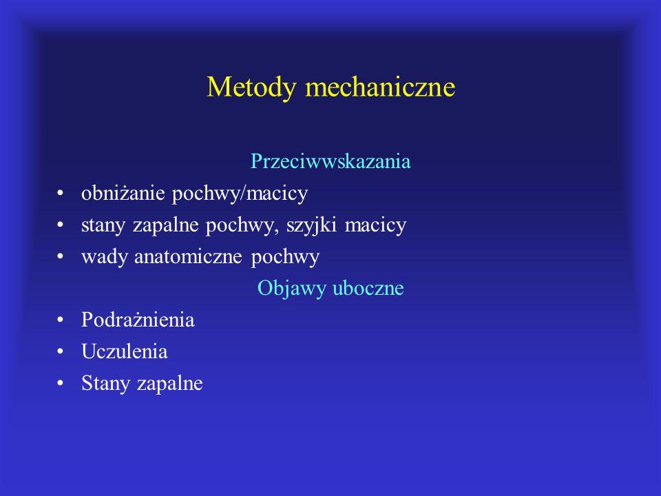 Metody mechaniczne Przeciwwskazania obniżanie pochwy/macicy stany zapalne pochwy, szyjki macicy wady anatomiczne pochwy Objawy uboczne Podrażnienia Uc