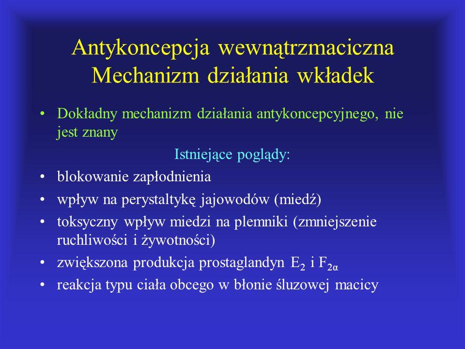 Antykoncepcja wewnątrzmaciczna Mechanizm działania wkładek Dokładny mechanizm działania antykoncepcyjnego, nie jest znany Istniejące poglądy: blokowan