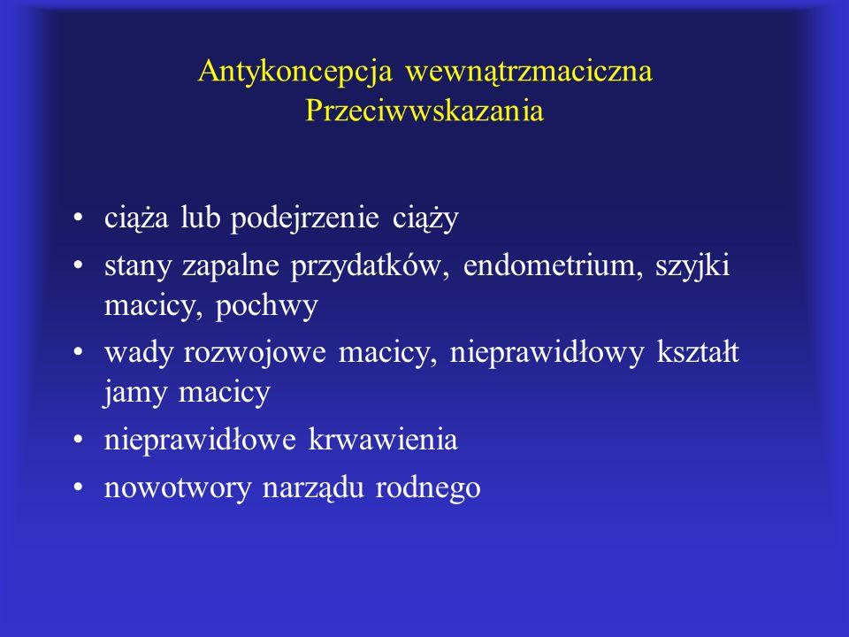 Antykoncepcja wewnątrzmaciczna Przeciwwskazania ciąża lub podejrzenie ciąży stany zapalne przydatków, endometrium, szyjki macicy, pochwy wady rozwojow