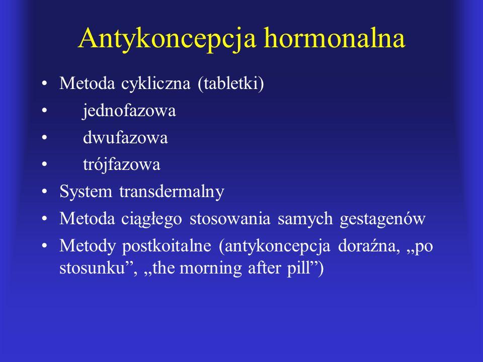Antykoncepcja hormonalna Metoda cykliczna (tabletki) jednofazowa dwufazowa trójfazowa System transdermalny Metoda ciągłego stosowania samych gestagenó