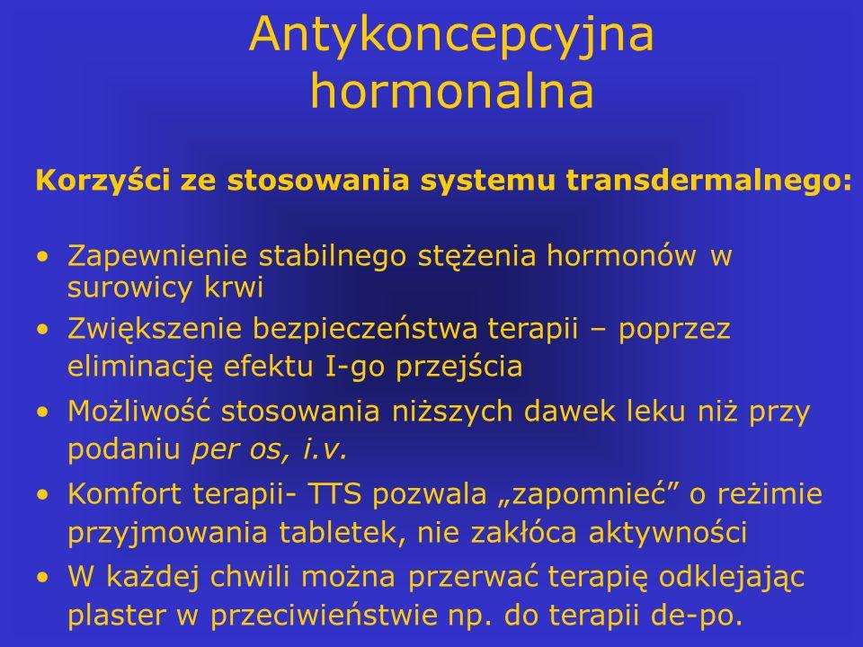 Antykoncepcyjna hormonalna Korzyści ze stosowania systemu transdermalnego: Zapewnienie stabilnego stężenia hormonów w surowicy krwi Zwiększenie bezpie