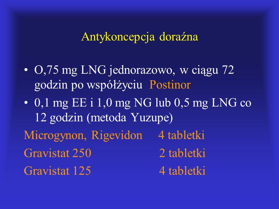 Antykoncepcja doraźna O,75 mg LNG jednorazowo, w ciągu 72 godzin po współżyciu Postinor 0,1 mg EE i 1,0 mg NG lub 0,5 mg LNG co 12 godzin (metoda Yuzu