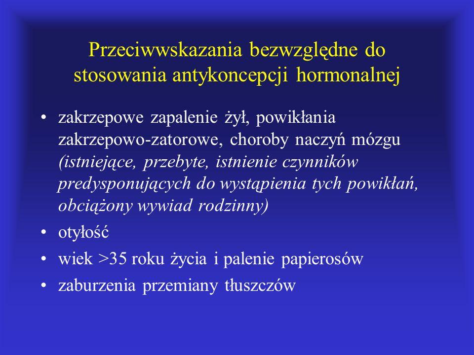 Przeciwwskazania bezwzględne do stosowania antykoncepcji hormonalnej zakrzepowe zapalenie żył, powikłania zakrzepowo-zatorowe, choroby naczyń mózgu (i