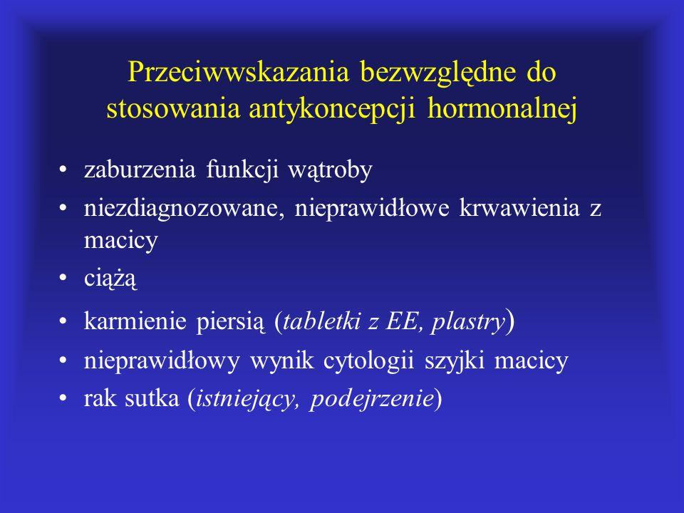 Przeciwwskazania bezwzględne do stosowania antykoncepcji hormonalnej zaburzenia funkcji wątroby niezdiagnozowane, nieprawidłowe krwawienia z macicy ci