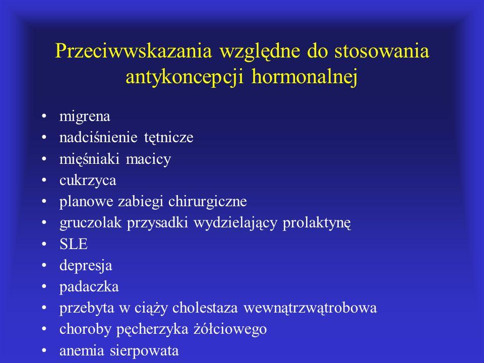 Przeciwwskazania względne do stosowania antykoncepcji hormonalnej migrena nadciśnienie tętnicze mięśniaki macicy cukrzyca planowe zabiegi chirurgiczne
