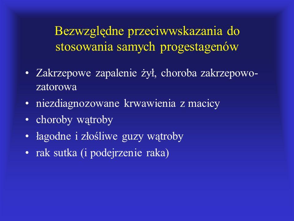 Bezwzględne przeciwwskazania do stosowania samych progestagenów Zakrzepowe zapalenie żył, choroba zakrzepowo- zatorowa niezdiagnozowane krwawienia z m