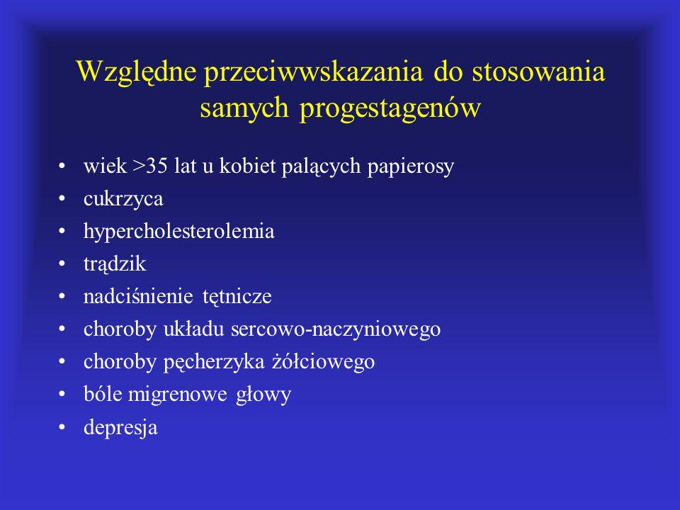 Względne przeciwwskazania do stosowania samych progestagenów wiek >35 lat u kobiet palących papierosy cukrzyca hypercholesterolemia trądzik nadciśnien
