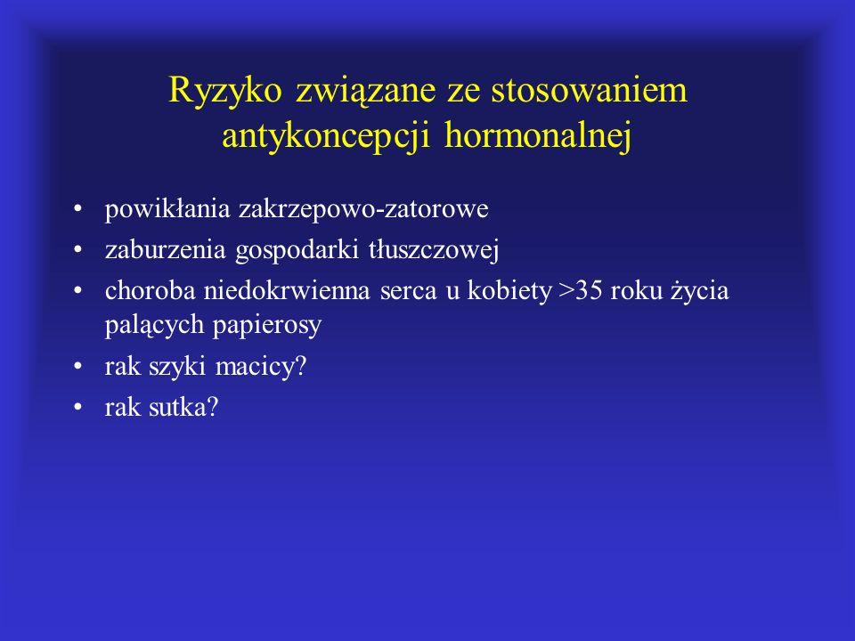 Ryzyko związane ze stosowaniem antykoncepcji hormonalnej powikłania zakrzepowo-zatorowe zaburzenia gospodarki tłuszczowej choroba niedokrwienna serca