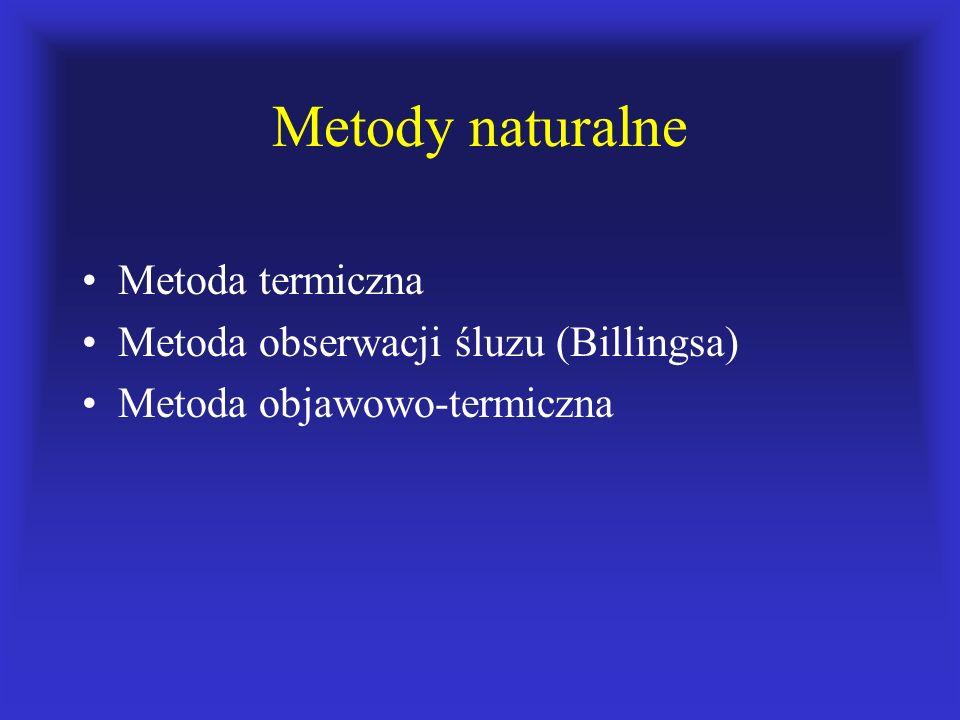 Metody naturalne Metoda termiczna Metoda obserwacji śluzu (Billingsa) Metoda objawowo-termiczna