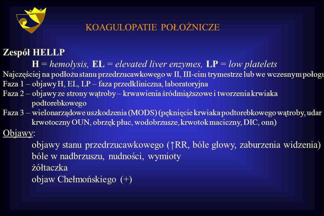 KOAGULOPATIE POŁOŻNICZE Zespół HELLP H = hemolysis, EL = elevated liver enzymes, LP = low platelets Najczęściej na podłożu stanu przedrzucawkowego w I