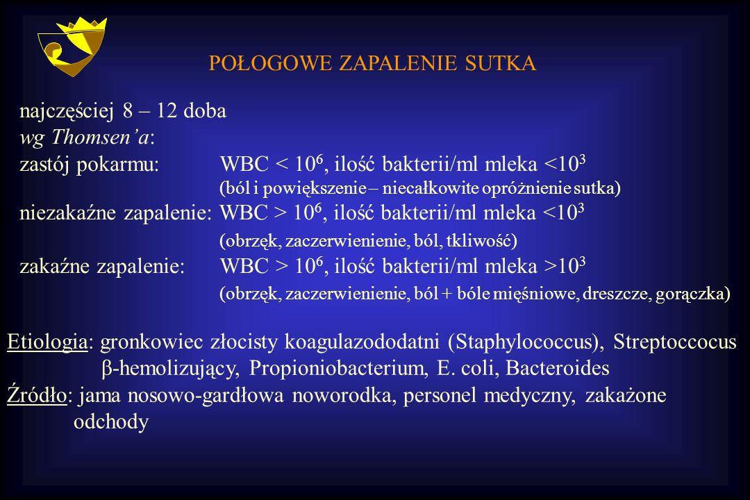 POŁOGOWE ZAPALENIE SUTKA najczęściej 8 – 12 doba wg Thomsen'a: zastój pokarmu:WBC < 10 6, ilość bakterii/ml mleka <10 3 (ból i powiększenie – niecałko
