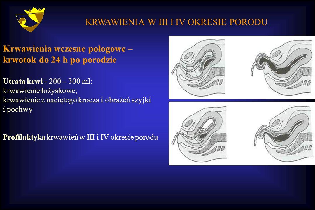 KRWAWIENIA W III I IV OKRESIE PORODU Krwawienia wczesne połogowe – krwotok do 24 h po porodzie Utrata krwi - 200 – 300 ml: krwawienie łożyskowe; krwaw