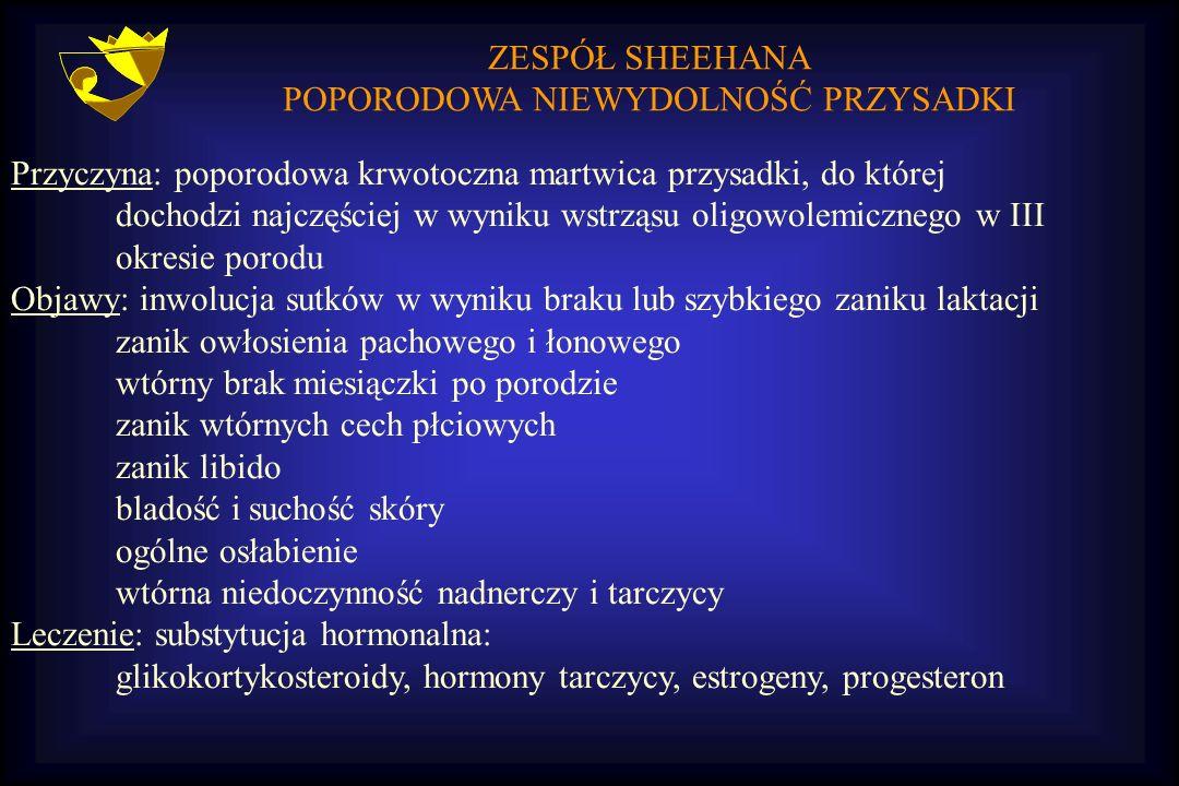 ZESPÓŁ SHEEHANA POPORODOWA NIEWYDOLNOŚĆ PRZYSADKI Przyczyna: poporodowa krwotoczna martwica przysadki, do której dochodzi najczęściej w wyniku wstrząs