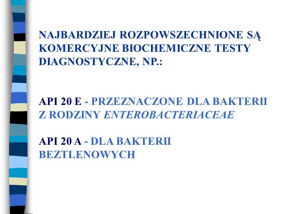 NAJBARDZIEJ ROZPOWSZECHNIONE SĄ KOMERCYJNE BIOCHEMICZNE TESTY DIAGNOSTYCZNE, NP.: API 20 E - PRZEZNACZONE DLA BAKTERII Z RODZINY ENTEROBACTERIACEAE AP
