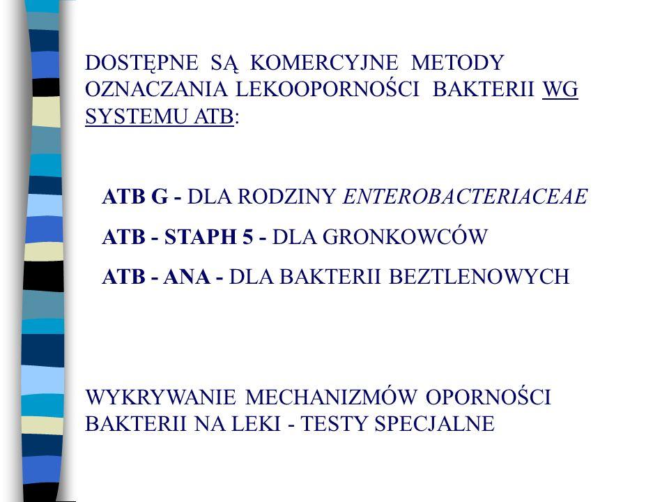 DOSTĘPNE SĄ KOMERCYJNE METODY OZNACZANIA LEKOOPORNOŚCI BAKTERII WG SYSTEMU ATB: ATB G - DLA RODZINY ENTEROBACTERIACEAE ATB - STAPH 5 - DLA GRONKOWCÓW