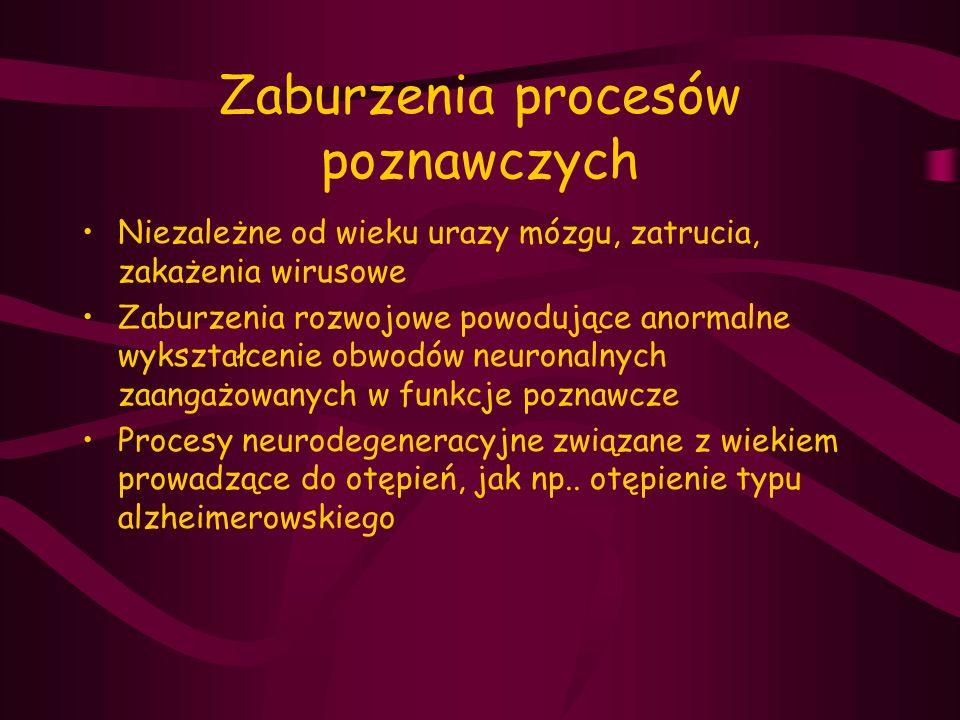 Zaburzenia procesów poznawczych Niezależne od wieku urazy mózgu, zatrucia, zakażenia wirusowe Zaburzenia rozwojowe powodujące anormalne wykształcenie