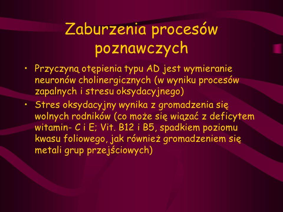 Zaburzenia procesów poznawczych Przyczyną otępienia typu AD jest wymieranie neuronów cholinergicznych (w wyniku procesów zapalnych i stresu oksydacyjn