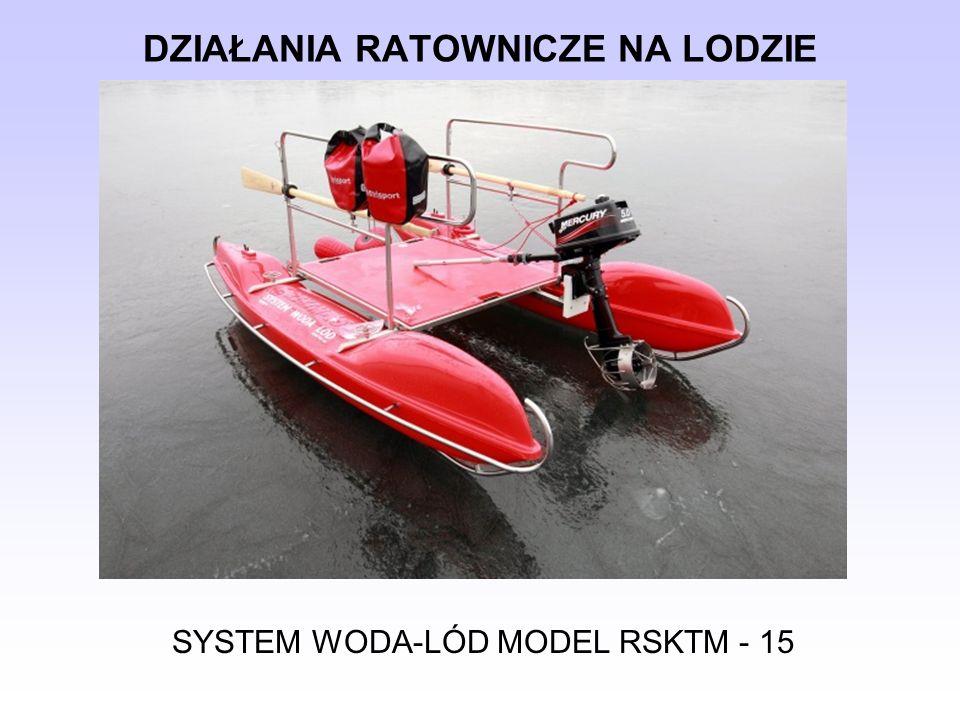 DZIAŁANIA RATOWNICZE NA LODZIE SYSTEM WODA-LÓD MODEL RSKTM - 15