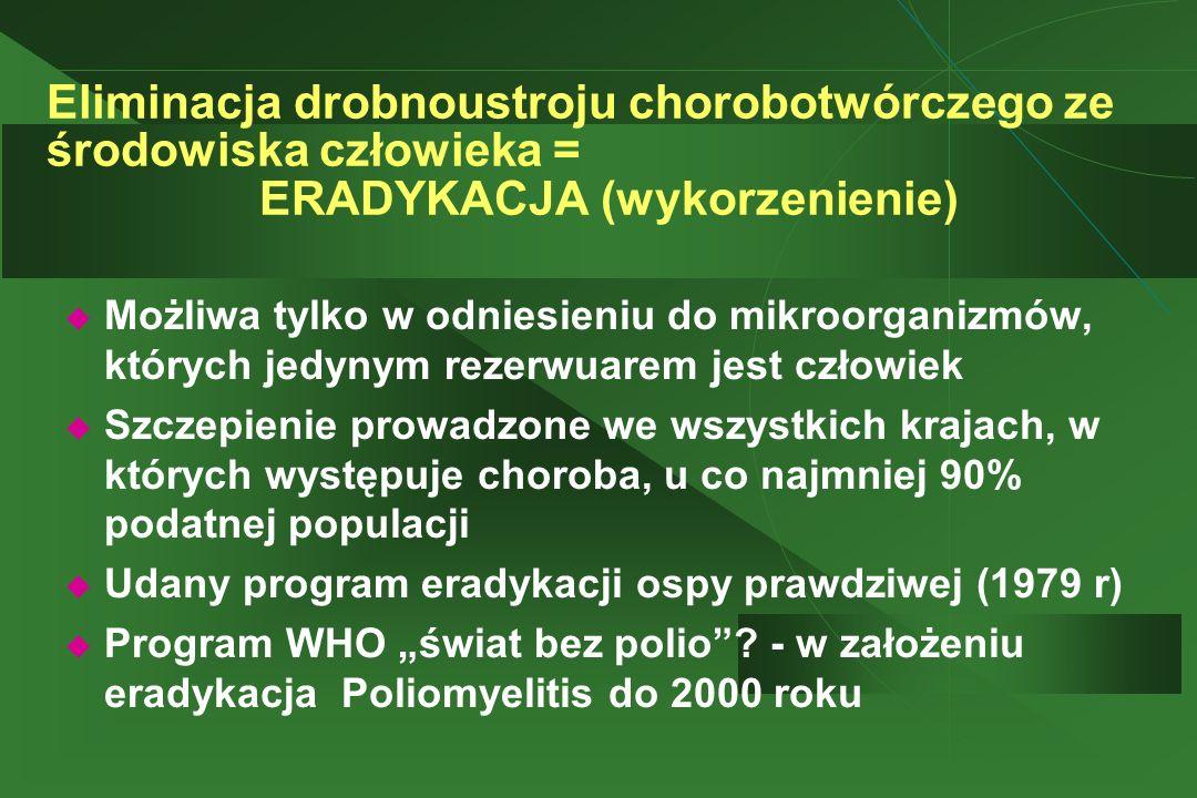 Eliminacja drobnoustroju chorobotwórczego ze środowiska człowieka = ERADYKACJA (wykorzenienie)  Możliwa tylko w odniesieniu do mikroorganizmów, który