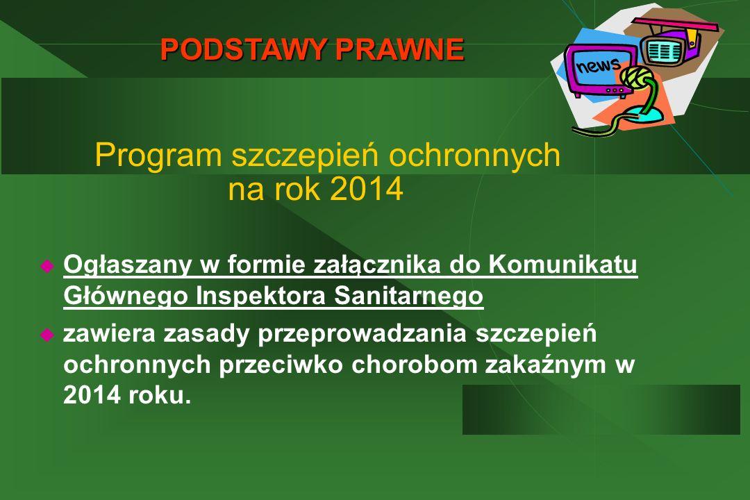 Program szczepień ochronnych na rok 2014  Ogłaszany w formie załącznika do Komunikatu Głównego Inspektora Sanitarnego  zawiera zasady przeprowadzani