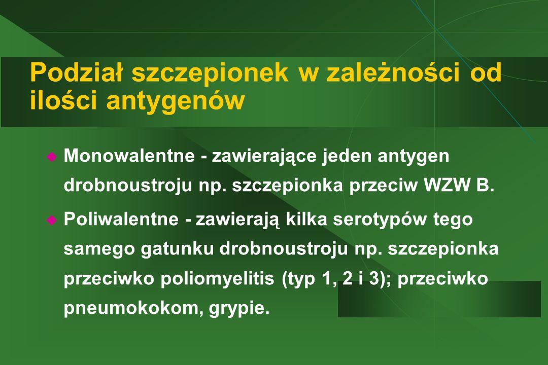 Podział szczepionek w zależności od ilości antygenów  Monowalentne - zawierające jeden antygen drobnoustroju np. szczepionka przeciw WZW B.  Poliwal