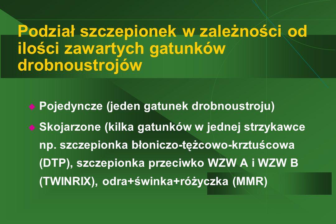 Podział szczepionek w zależności od ilości zawartych gatunków drobnoustrojów  Pojedyncze (jeden gatunek drobnoustroju)  Skojarzone (kilka gatunków w