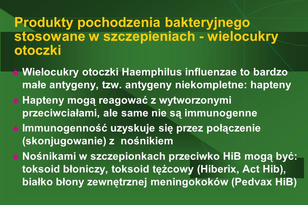 Produkty pochodzenia bakteryjnego stosowane w szczepieniach - wielocukry otoczki  Wielocukry otoczki Haemphilus influenzae to bardzo małe antygeny, t