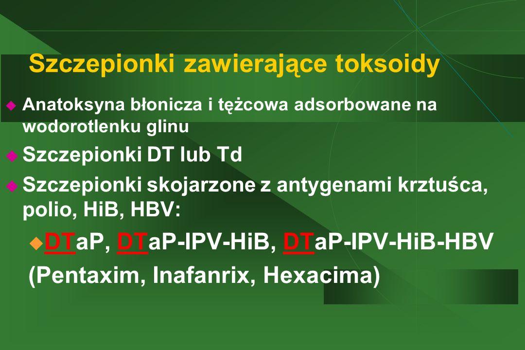 Szczepionki zawierające toksoidy  Anatoksyna błonicza i tężcowa adsorbowane na wodorotlenku glinu  Szczepionki DT lub Td  Szczepionki skojarzone z
