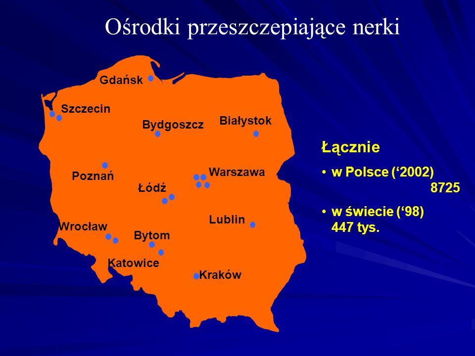 Szczecin Katowice Wrocław Łódź Poznań Warszawa Białystok Gdańsk Kraków Lublin Ośrodki przeszczepiające nerki Bydgoszcz Bytom Łącznie w Polsce ('2002)