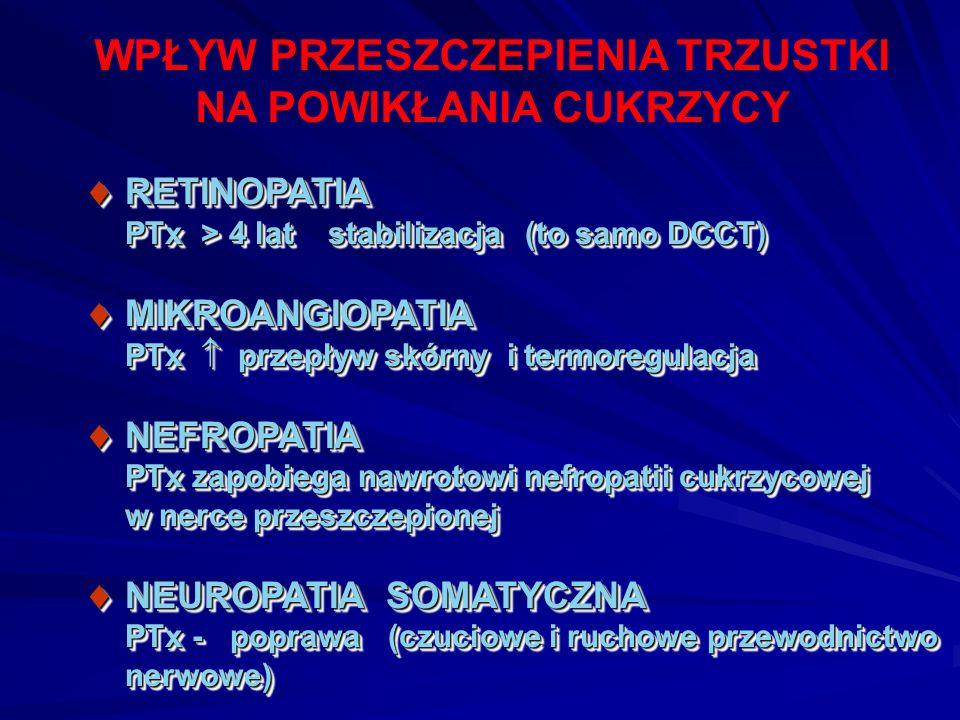 WPŁYW PRZESZCZEPIENIA TRZUSTKI NA POWIKŁANIA CUKRZYCY  RETINOPATIA PTx > 4 lat stabilizacja (to samo DCCT)  MIKROANGIOPATIA PTx  przepływ skórny i